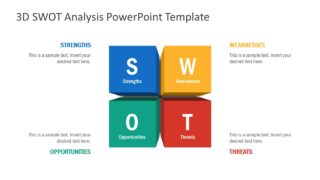 3D SWOT Analysis PowerPoint Template Concept