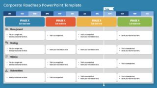 Corporate Roadmap PowerPoint Template