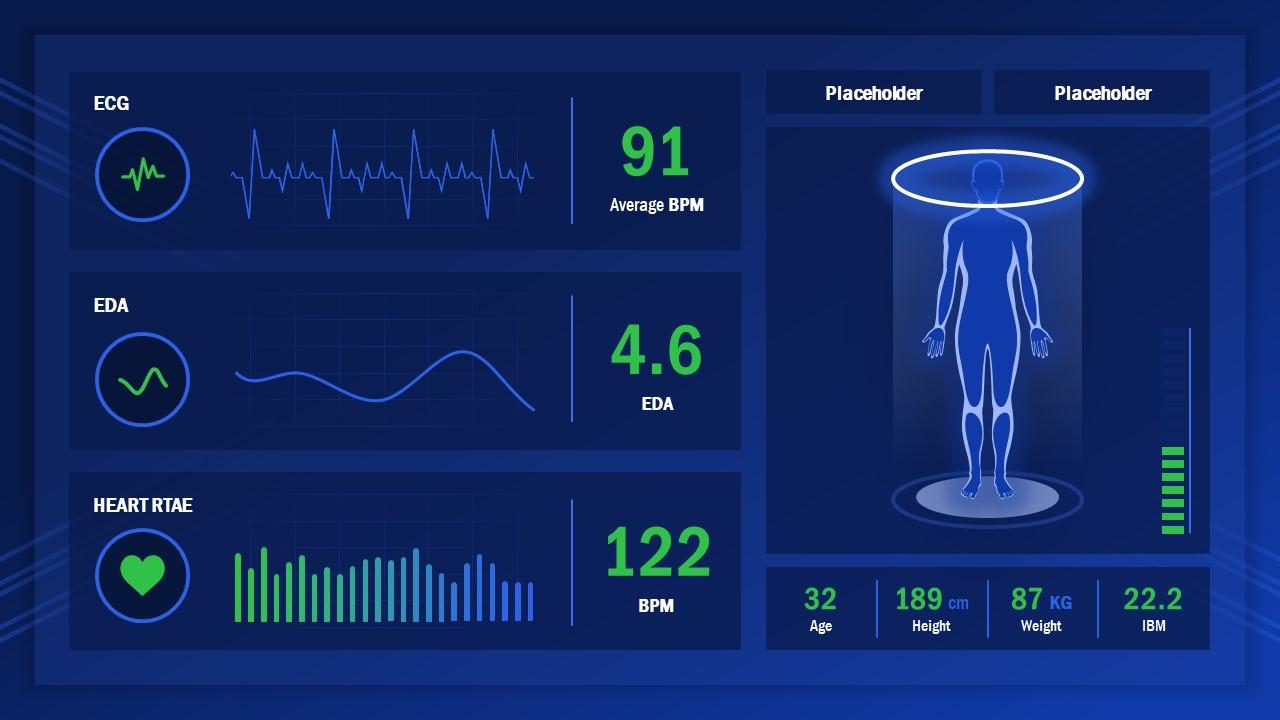 ECG Monitoring Dashboard PowerPoint