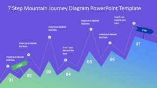 7 Step Mountain Journey PowerPoint Template