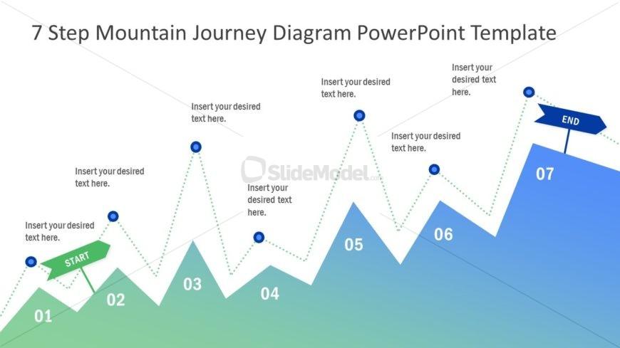 Journey Roadmap Mountain Template