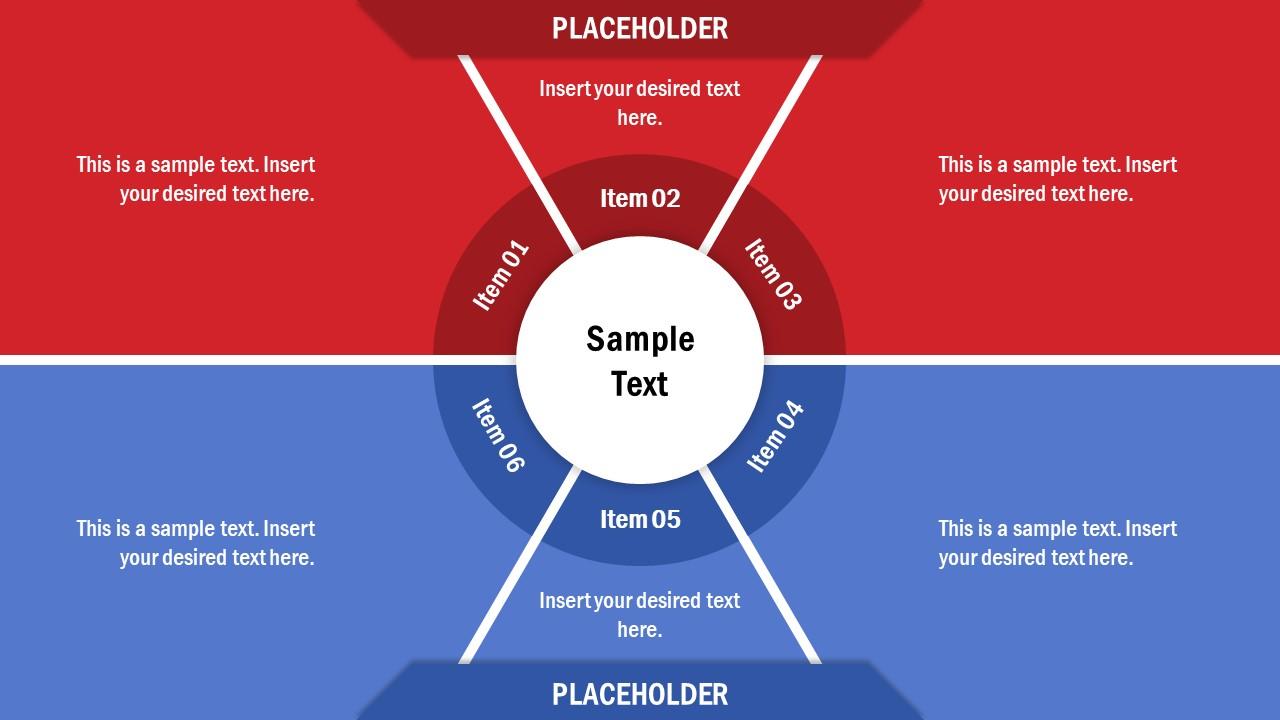 Presentation of 6 Item Core Diagram