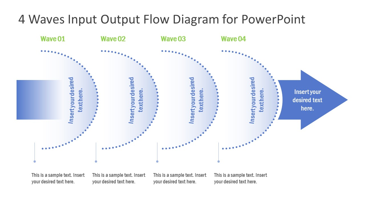 4 Waves Input Output Flow Diagram for PowerPoint - SlideModel