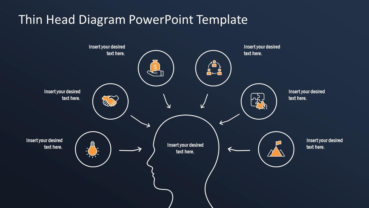 6 Steps Human Head PowerPoint