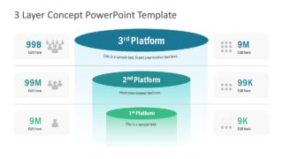 3 Layer Concept PowerPoint Template