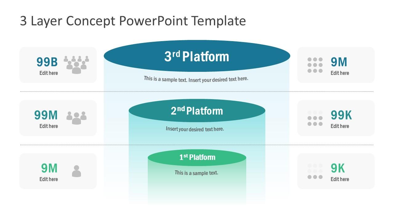 PowerPoint 3 Cylinder Diagram