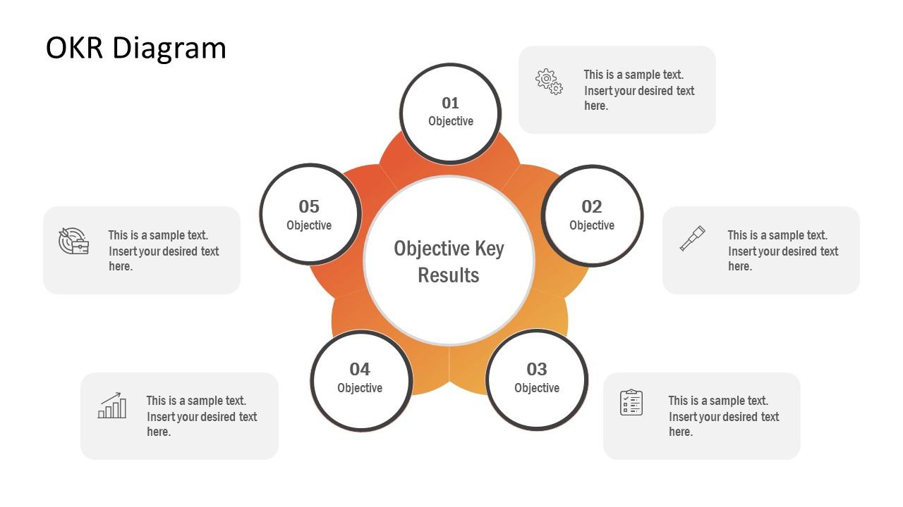 Circular Diagram Template fo OKR