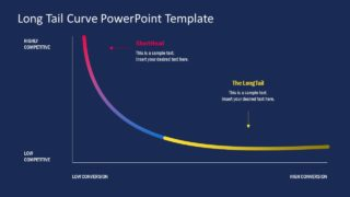 Long Tail PowerPoint Template