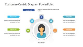 Customer-Centric Diagram PowerPoint Template