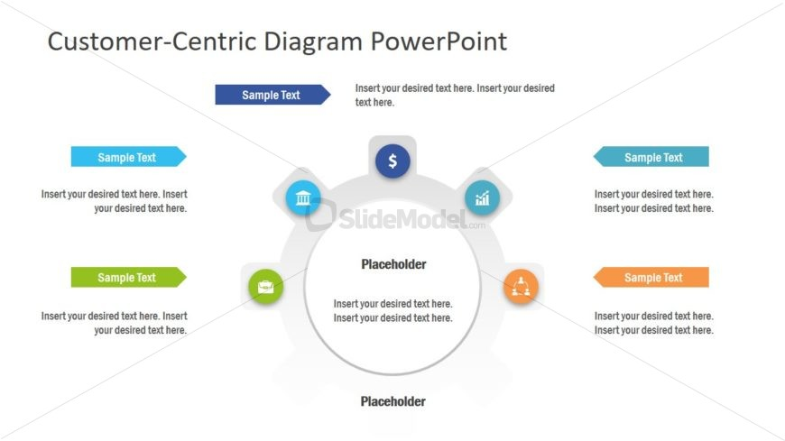 Template of Customer-Centric Diagram