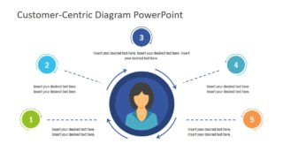 Customer-Centric Concept Design PowerPoint Template