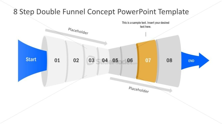 Funnel Diagram of 7 Step PPT