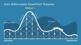 Story Rollercoaster PowerPoint Template
