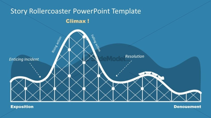Narrative Arc Rollercoaster Template
