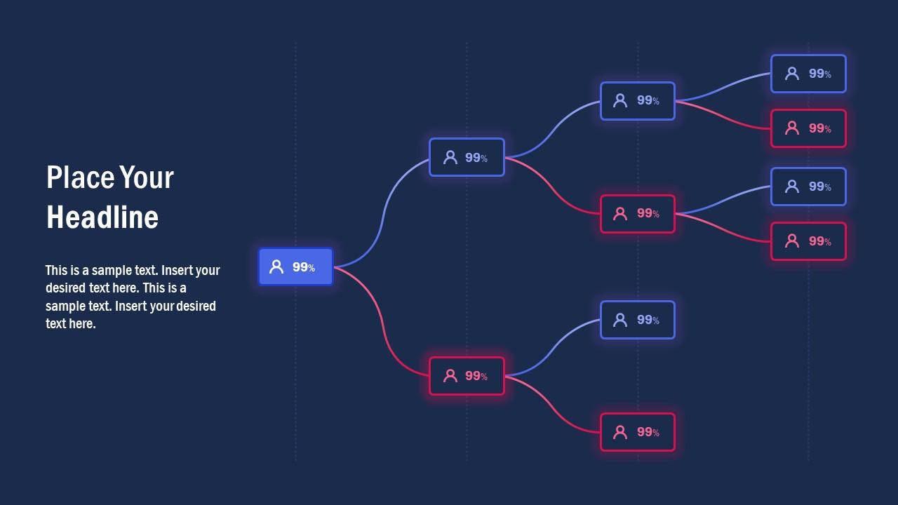 Multi Level Hierarchy Tree Diagram