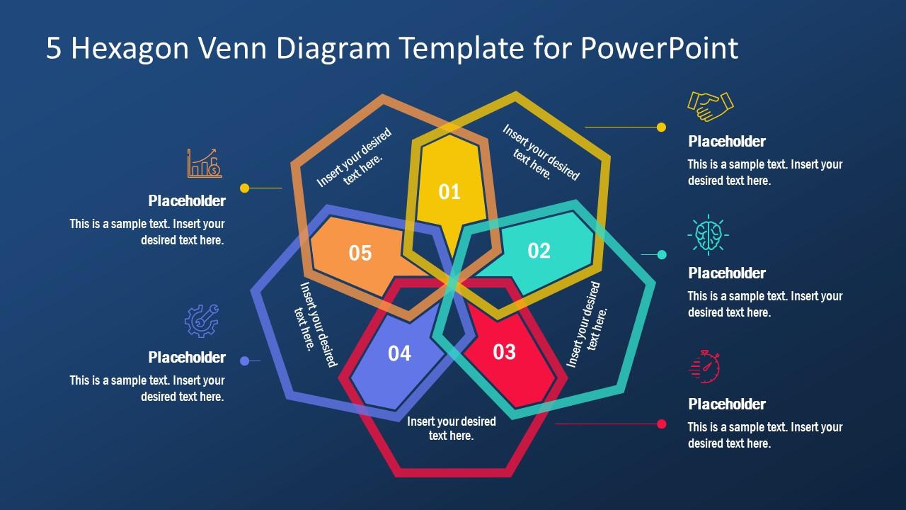 Slide of 5 Steps Venn Diagram