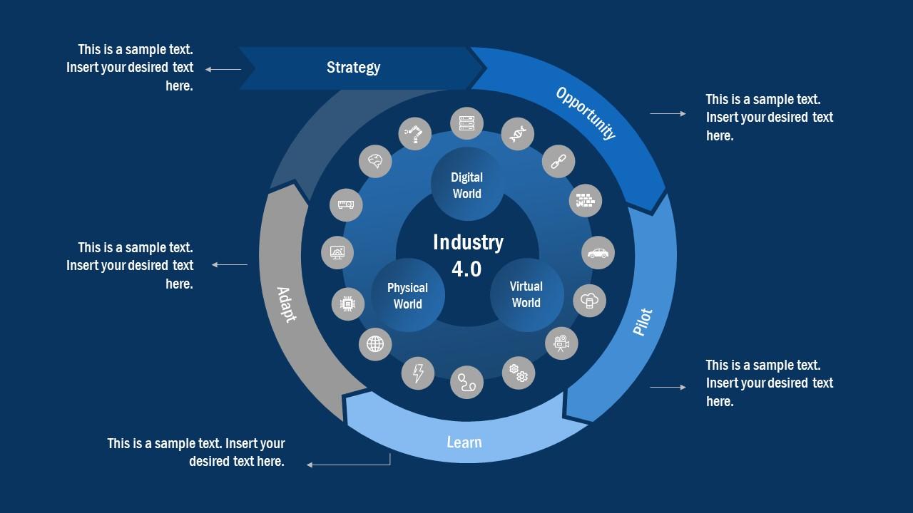 Editable Industry 4 0 Diagram Powerpoint Template
