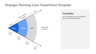 PowerPoint Strategic Planning Cone