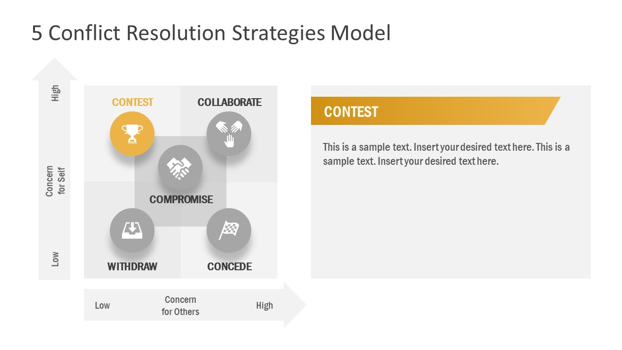 PowerPoint Diagram Design of Conflicts