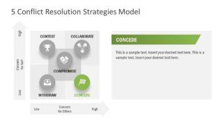 Business Conflict Resolution Presentation