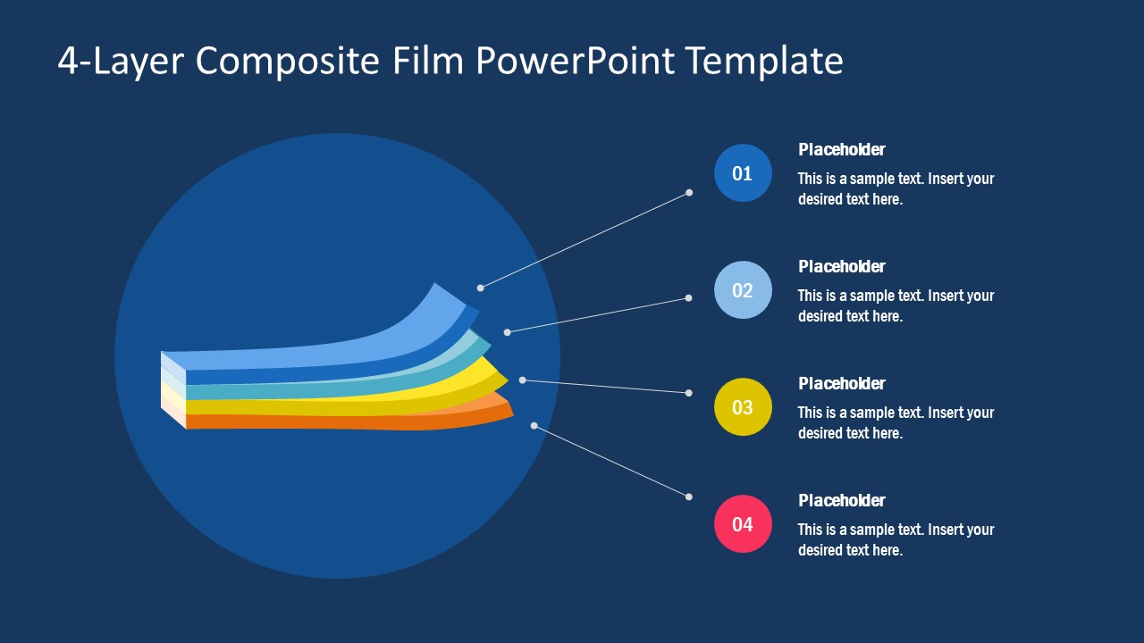 Presentation of 4 Layer Composite Film