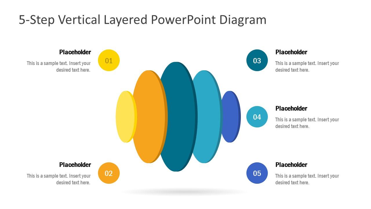 Presentation of 5 Vertical Segments