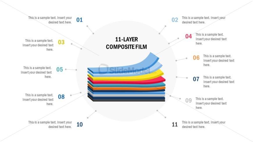 Presentation of Multi Layer Diagram