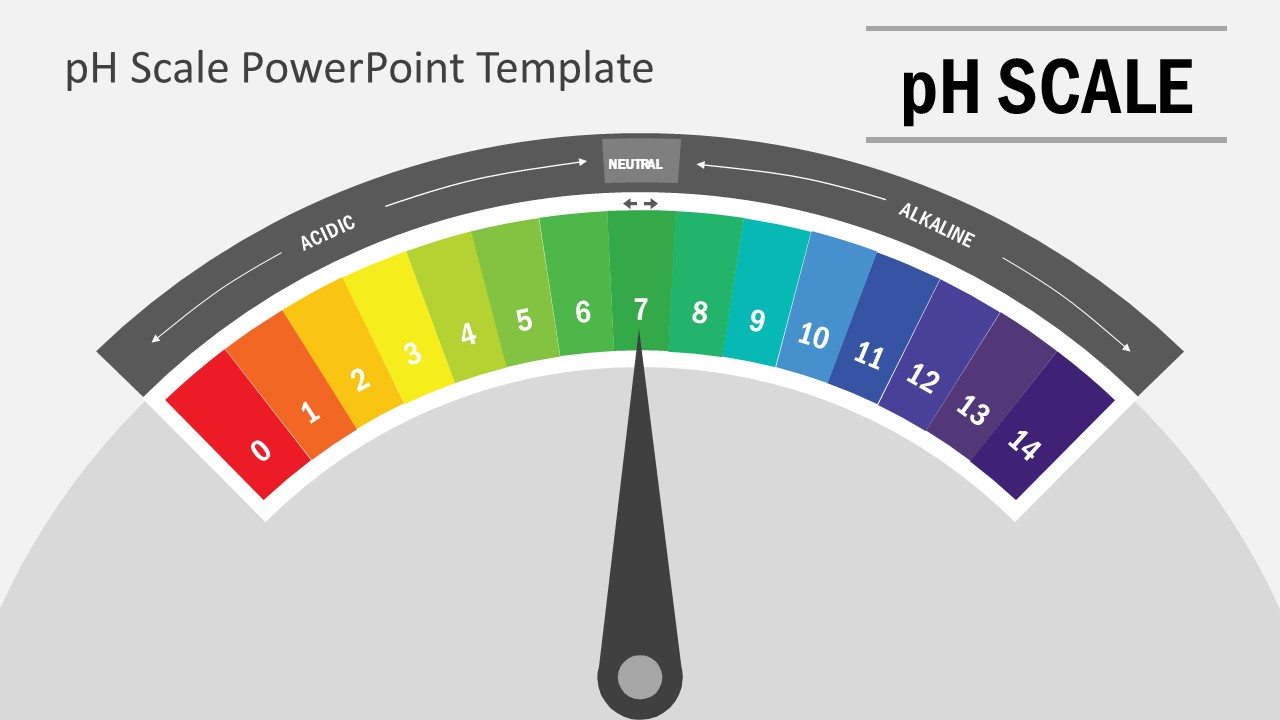 Scale PowerPoint Template for pH Indicators