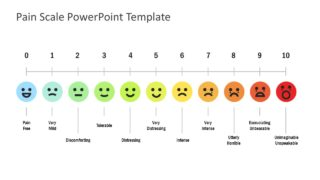 0-10 Pain Scale Emoji Template
