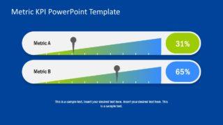 Concept Diagram Design for KPIs