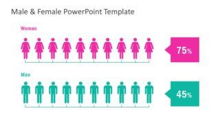 Presentation Design for Infographics