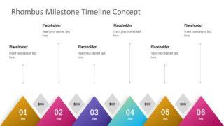 Presentation of Milestone PowerPoint