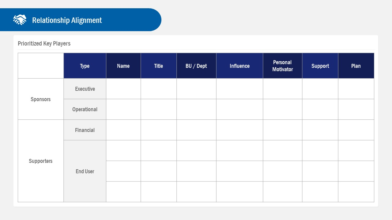 PPT Account Plan Executives Alignment