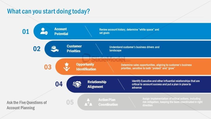 Sales Management Framework PPT