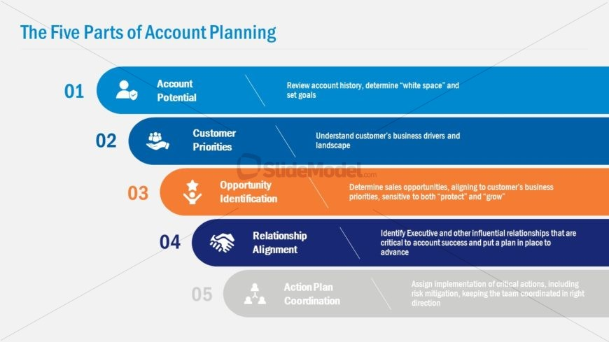 PowerPoint Account Planning Template