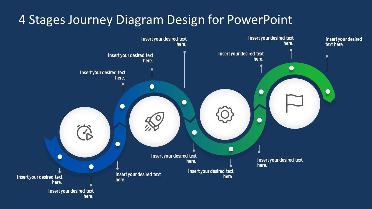 Infographic Timeline Chevron Roadmap
