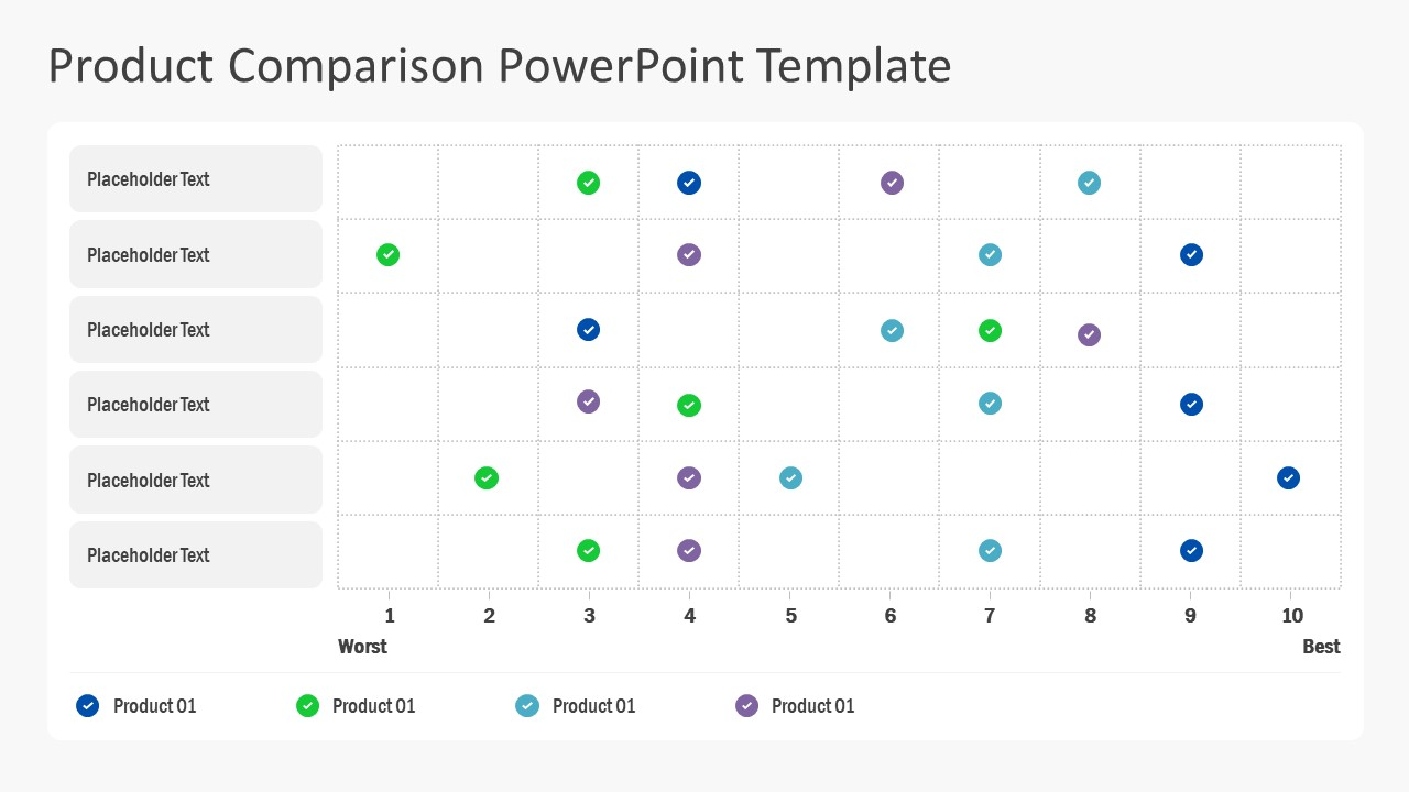 Sales and Marketing PowerPoint Analysis
