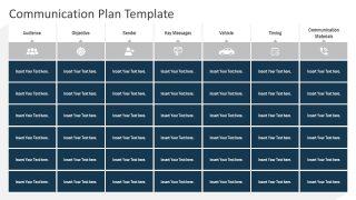 Presentation of Communication Data Table