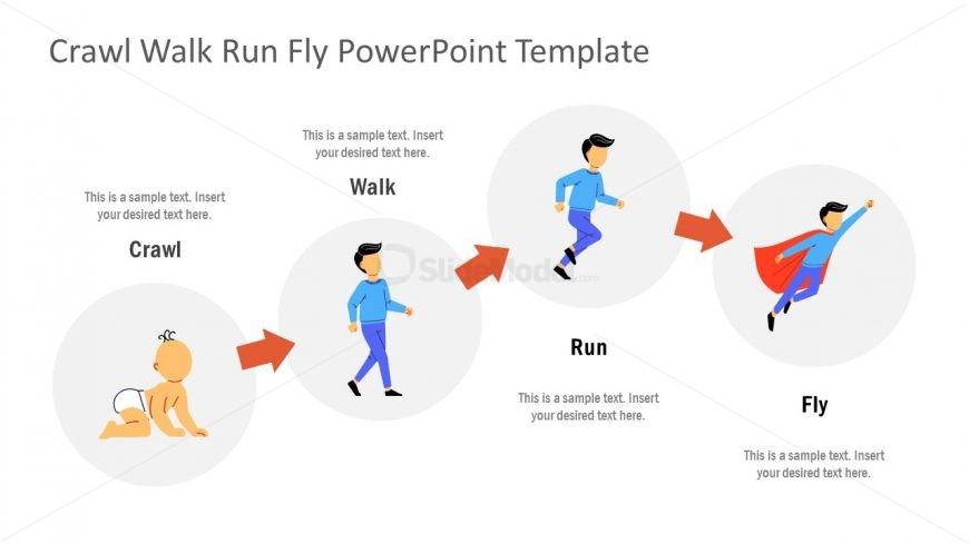 Illustration of Crawl Walk Run Fly Concept