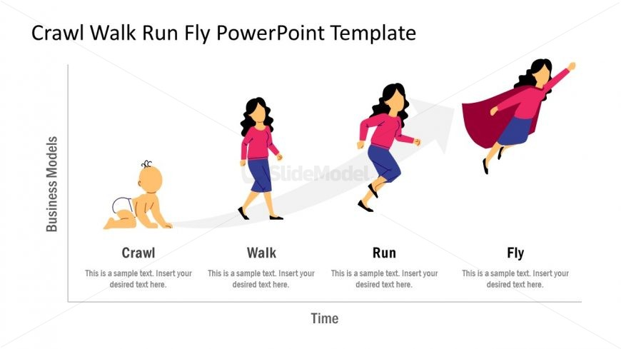 Illustrative Icons of Crawl Walk Run Fly