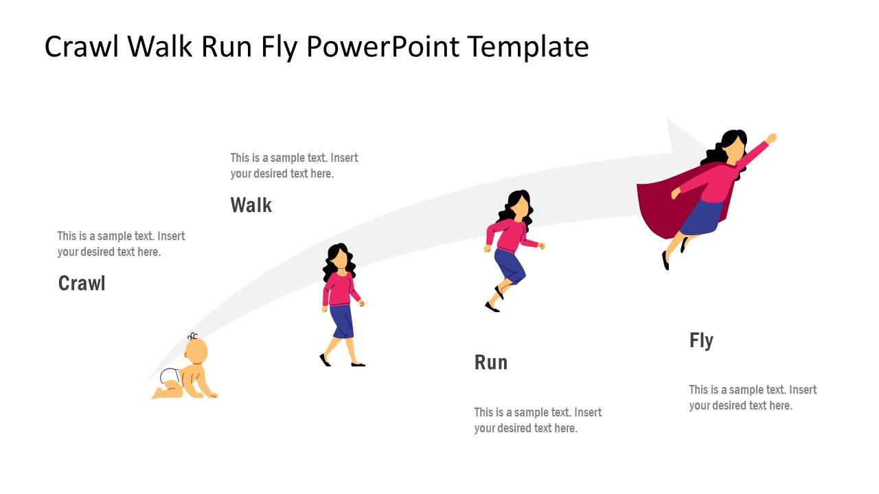 Progress Mapping Crawl Walk Run Fly