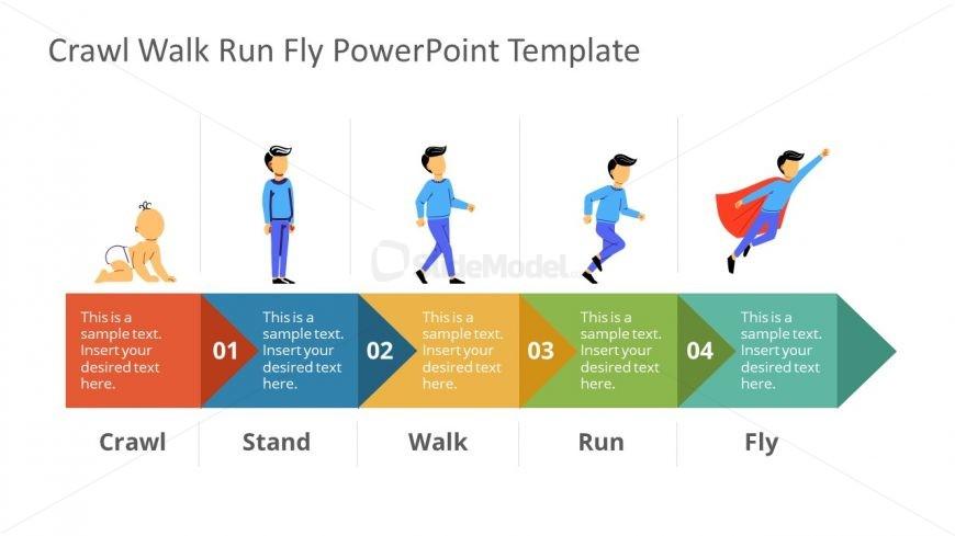 5 Steps Roadmap Crawl Stand Walk Run Fly