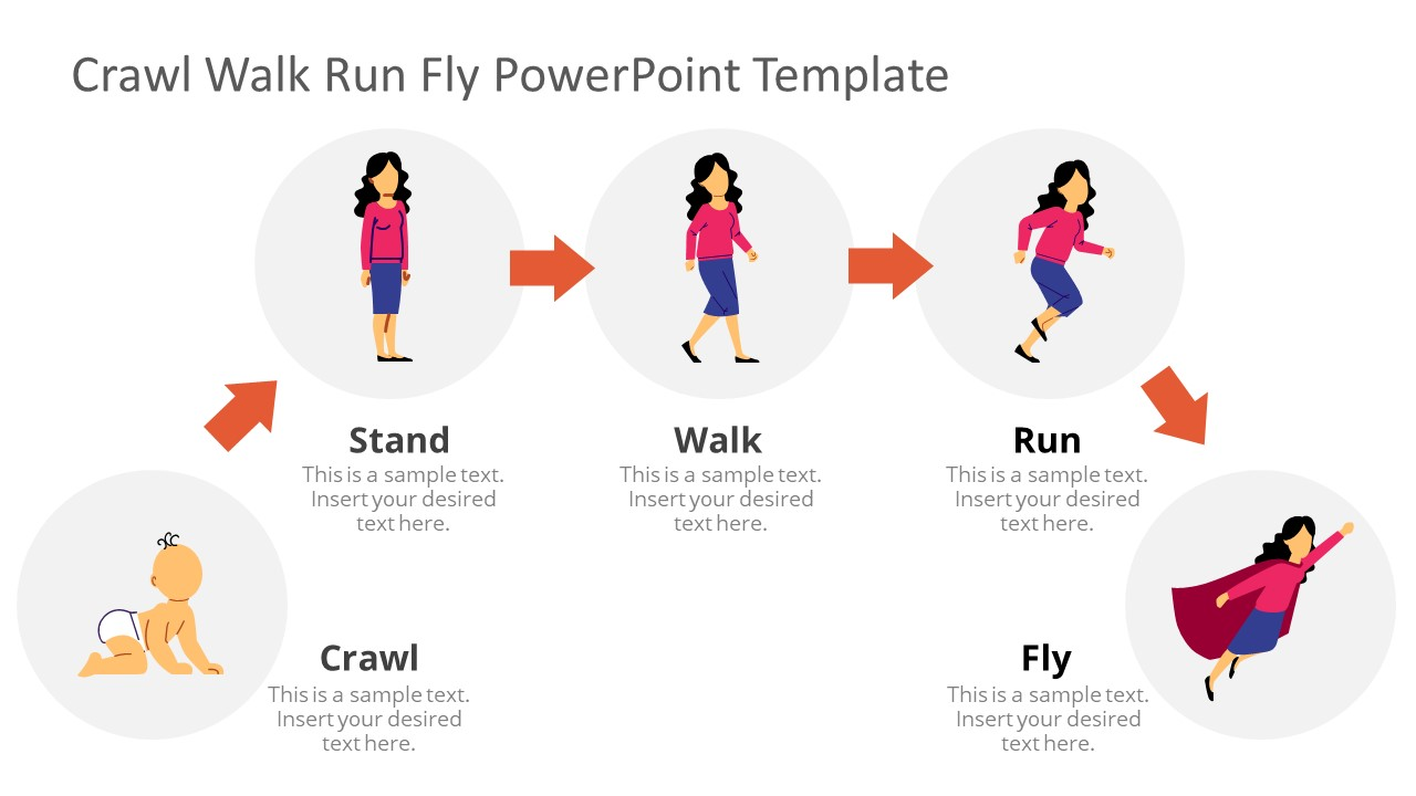 Presentation of Process for Crawl Stand Walk Run Fly