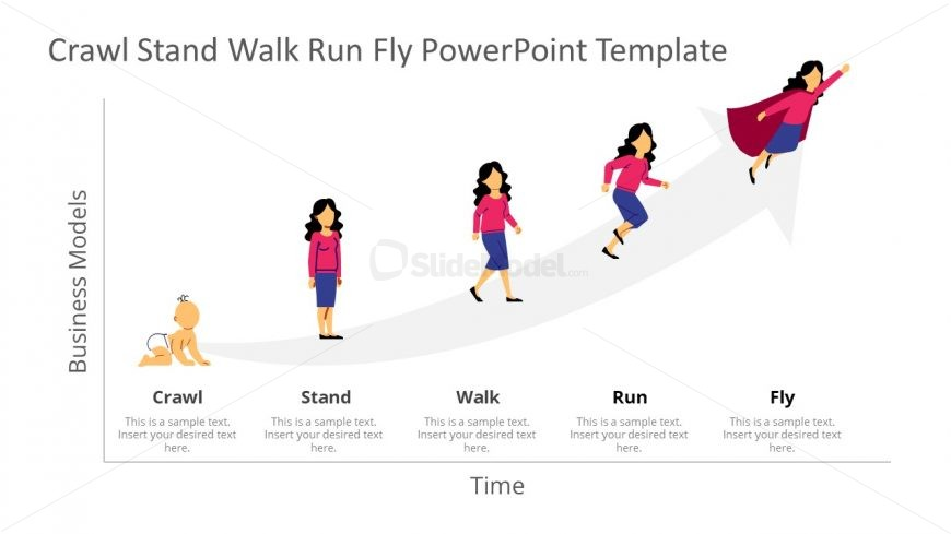 Women Illustration of Crawl Stand Walk Run Fly