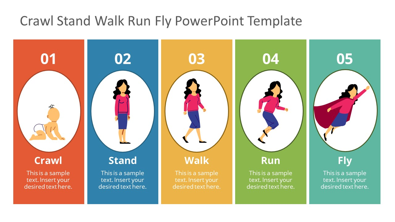 5 Section of Crawl Stand Walk Run Fly