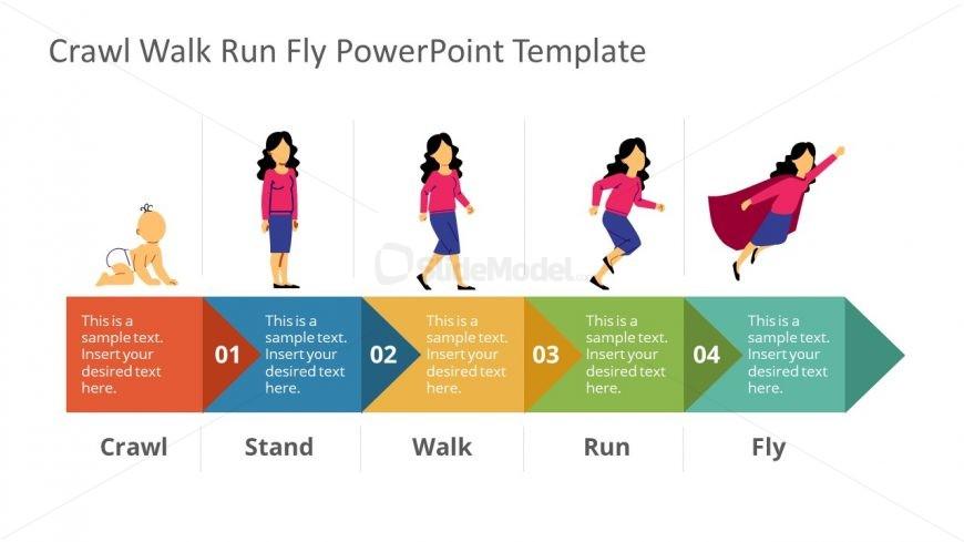 Presentation Diagram of Crawl Stand Walk Run Fly
