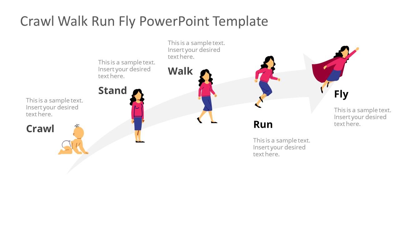 Creative Crawl Stand Walk Run Fly Design