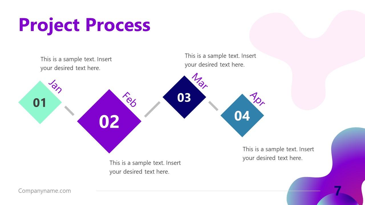 Business Process Presentation Purple Aesthetic PPT