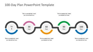 100-Day Plan PowerPoint Template