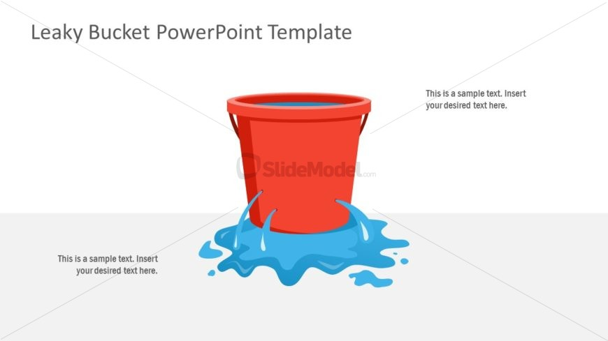 Business Strategy of Leaky Bucket